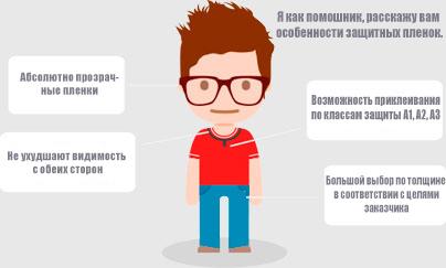 Защитные (бронированные, бронирующие) плёнки в Симферополе, инфографика