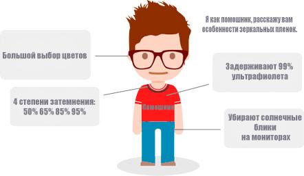 Зеркальные плёнки в Симферополе, инфографика